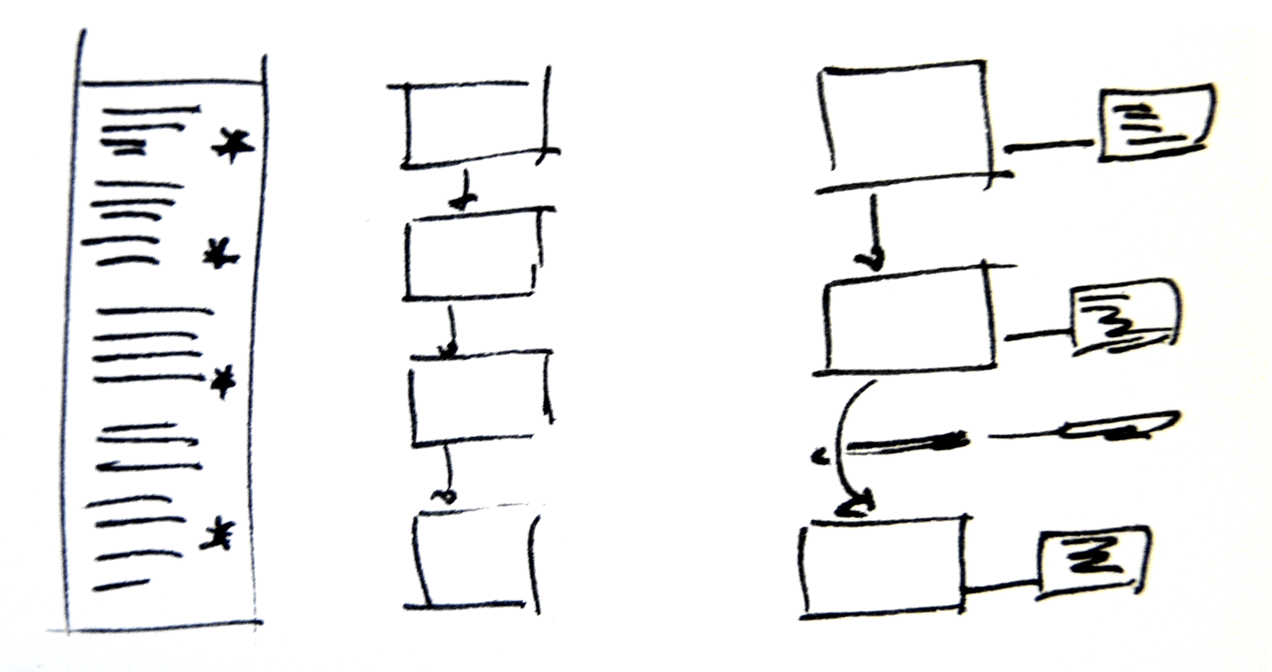 two lecture structures