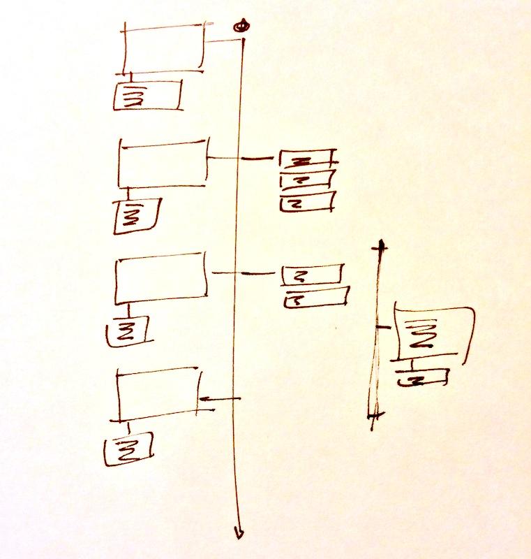 Model of a slidedeck viewer